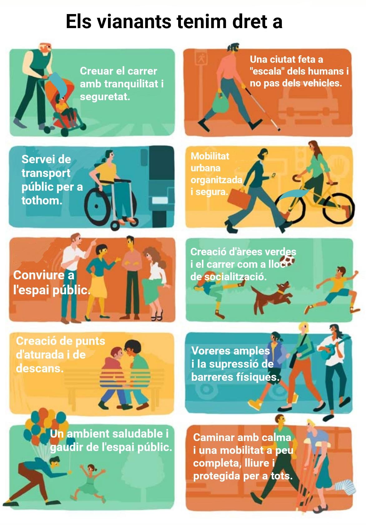 Drets del vianants peatones Estartit
